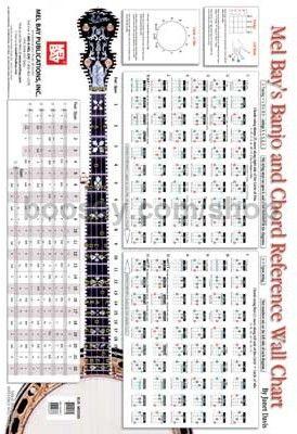 Banjo banjo chords g tuning : Banjo : banjo chords in g Banjo Chords In and Banjo Chords' Banjo ...