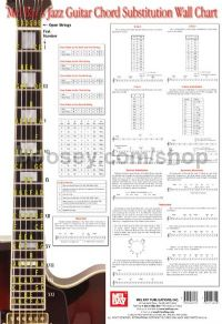 Jazz Guitar Chord Substitution Wall Chart