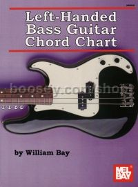 Left Handed Bass Guitar Chord Chart
