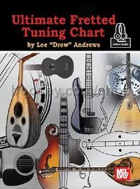 Ultimate Fretted Tuning Chart for Guitar