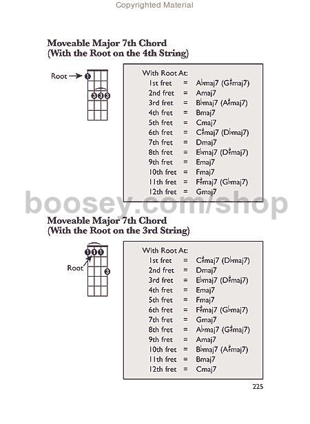 Ukulele Chord Dictionary (Mini Music Guides)